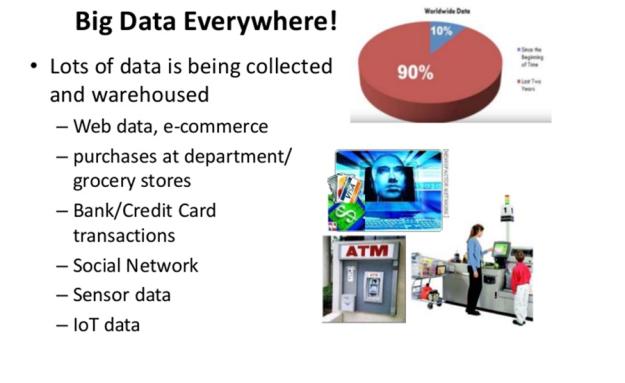 Big Data Everywhere