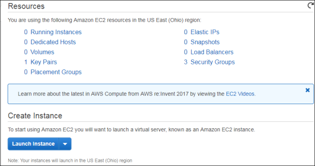 Create EC2 Window Machine on AWS Free Tier Cloud | Smart way