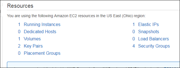 Resource elastic ip.PNG