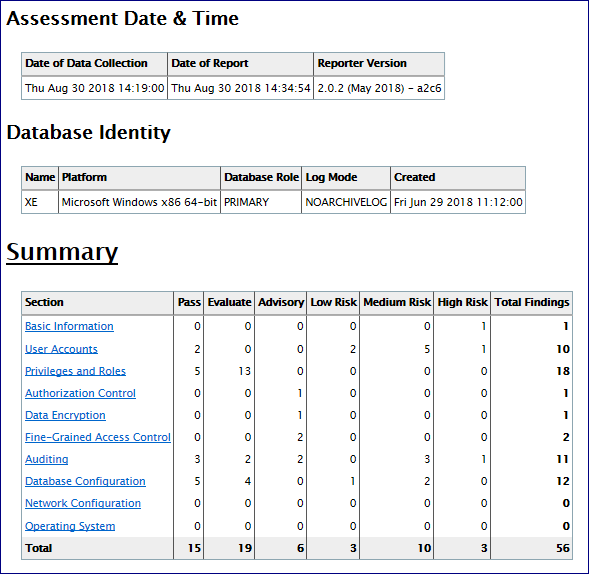DataAssessmentReport
